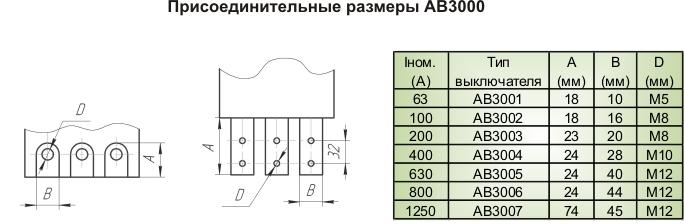 Габаритные и установочные размеры, время-токовые характеристики выключателей АВ3007 Н