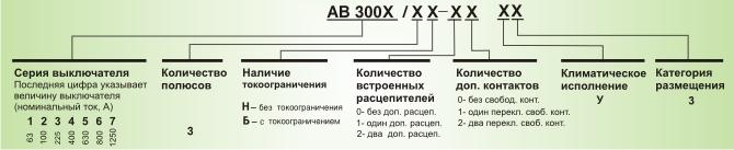 Структура условного обозначения автоматического выключателя АВ3000